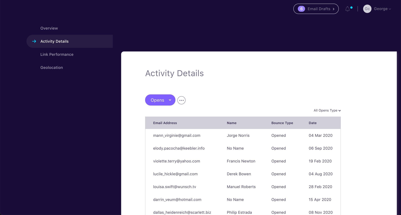 mailzapp campaign analytics